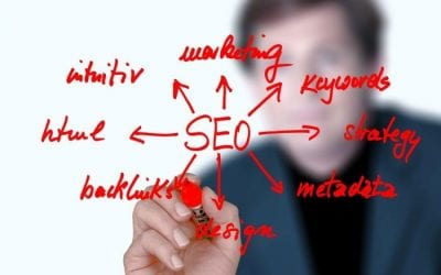 Why is Mobile SEO Important?