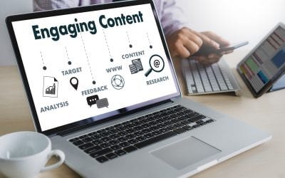 What Are Examples Of Content Marketing?