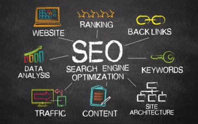 Can you do SEO yourself?